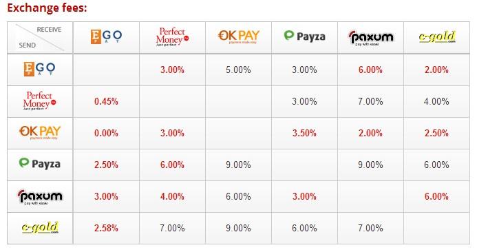 http://bestobmen.ucoz.ru/Sate_ris/PaymentBase/PaymentBase1.jpg